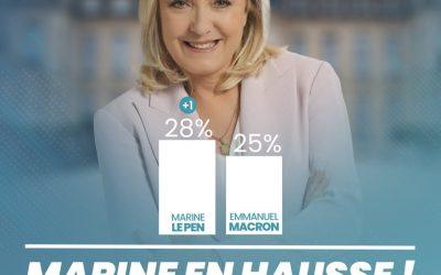 Manipulation médiatique de masse avec Marine Le Pen épisode #9840 : Répétition générale avant 2022